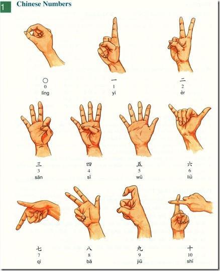 Китайские цифры жесты