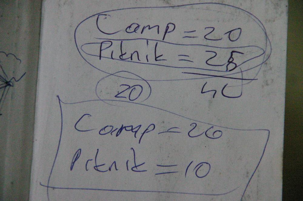 Цена за кемпинг Каздаги